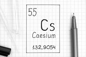 The Periodic Table Of Elements. Handwriting Chemical Element Caesium Cs With Black Pen, Test Tube An poster