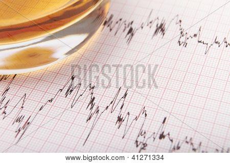 Tumbler Of Alcohol On Ecg Printout