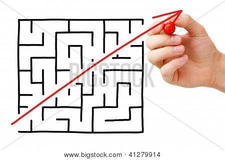 Labyrinth-Kontextmenü