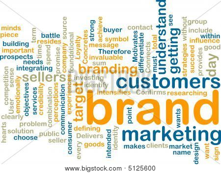 Wordcloud de Marketing de marca