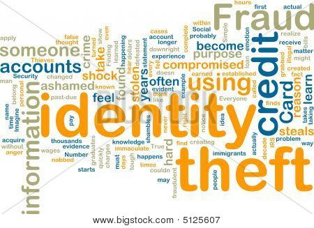 Identity Theft Wordcloud