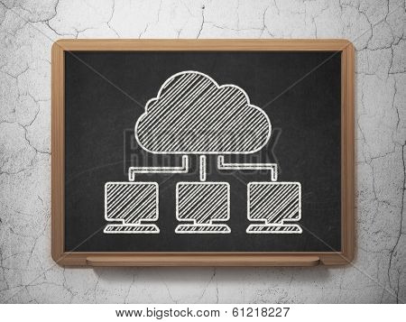 Cloud technology concept: Cloud Network on chalkboard background