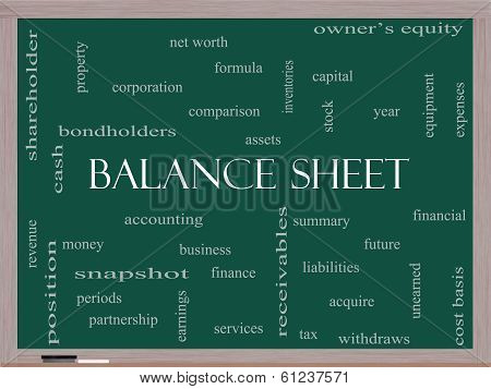 Balance Sheet Word Cloud Concept On A Blackboard