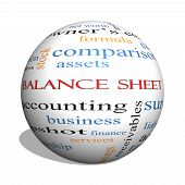 Balance Sheet 3D Sphere Word Cloud Concept