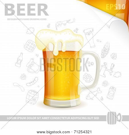 Beer Poster