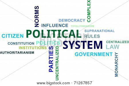 Word Cloud - Political System