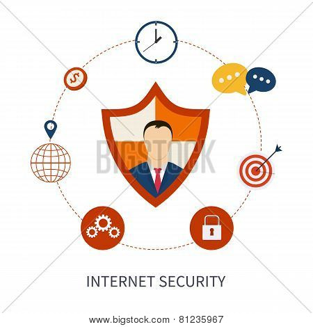 secure online shopping and internet security