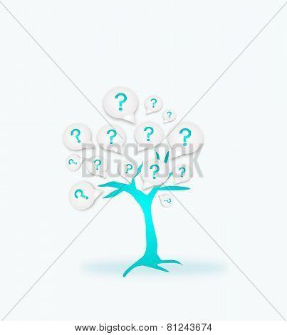 Qustions Tree