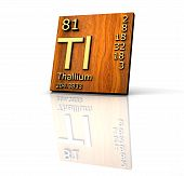 Thallium Form Periodic Table Of Elements - Wood Board poster