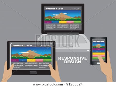 Responsive Web Design Layout Design