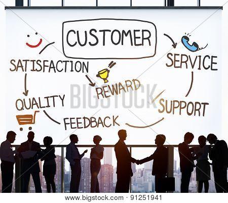 Customer Satisfaction Service Consumersim Support Concept