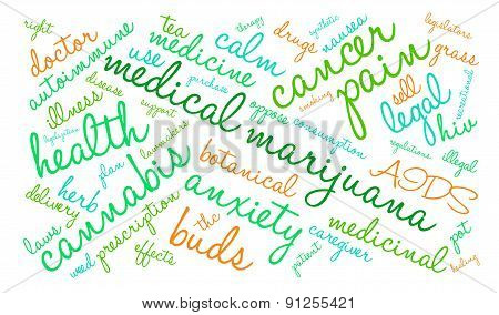 Medical Marijuana Word Cloud