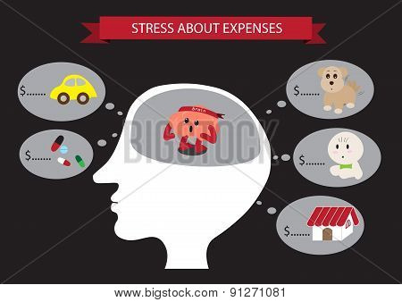 Stress About Expense Inside Head