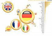 foto of european  - European Union Countries in Euro coins - JPG