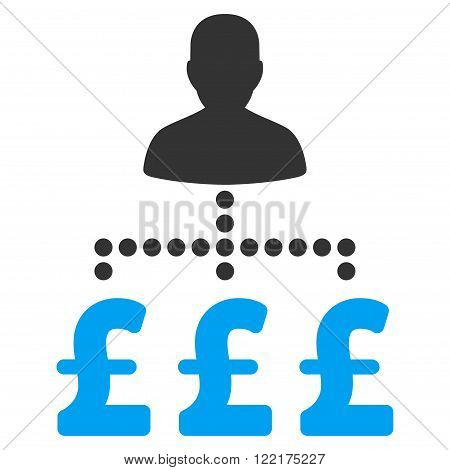 User Pound Payments vector icon. User Pound Payments icon symbol. User Pound Payments icon image. User Pound Payments icon picture. User Pound Payments pictogram. Flat user pound payments icon.