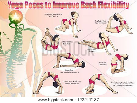 A set of yoga postures female figures: sequence of physical exercises in the form of creative visual poster to Improve Back Flexibility.