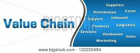 Value chain concept image with text and related wordcloud.