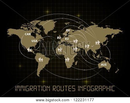 Immigration routes infographic template - world edition