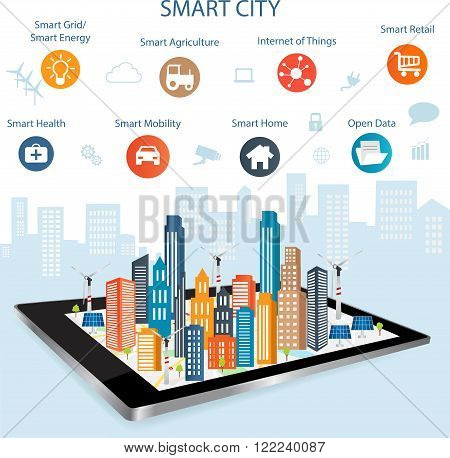 Smart city on a digital touch screen tablet with different icon and elements and environmental care.Modern city design with future technology for living. Controlling your home appliances with tablet.Smart city concept