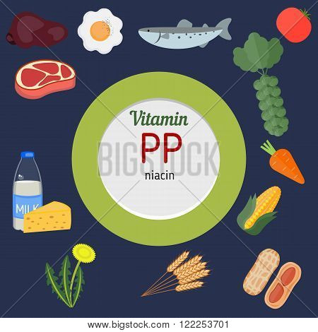Vitamin PP and vector set of vitamin PP rich foods. Healthy lifestyle and diet concept.