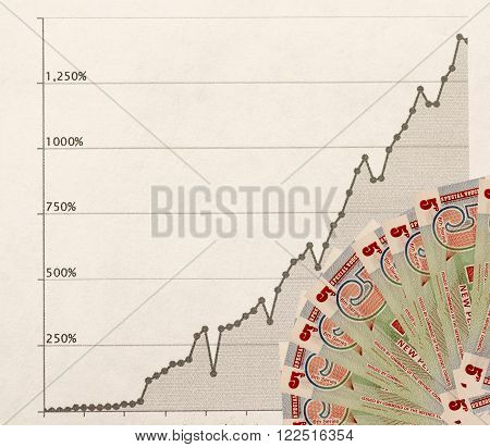 stock chart and British  money as background. view from above .