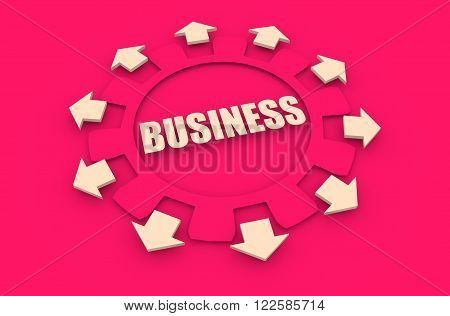 Industry theme relative concept. Arrows withing cog wheel. Business text