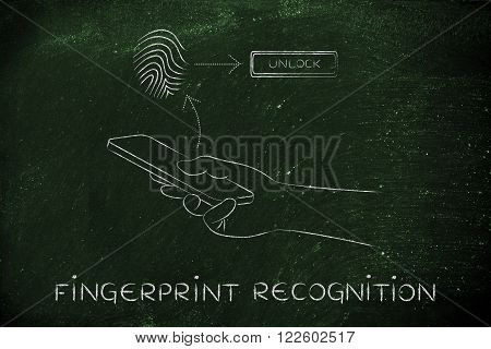 Fingerprint Recognition On Smartphones