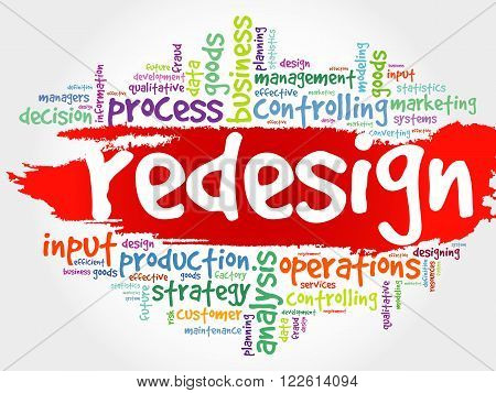 REDESIGN word cloud, business concept, presentation background