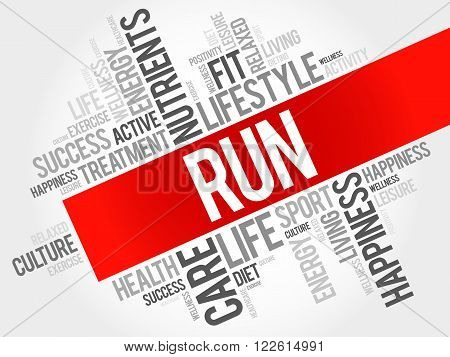 Run Word Cloud, Fitness, Sport