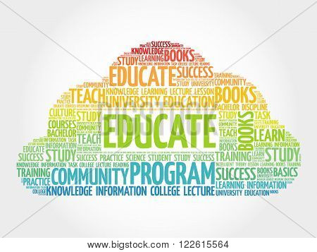 EDUCATE word cloud education collage, presentation background