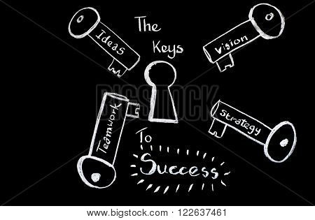 Blackboard drawing of the keys to success - white on a black background.