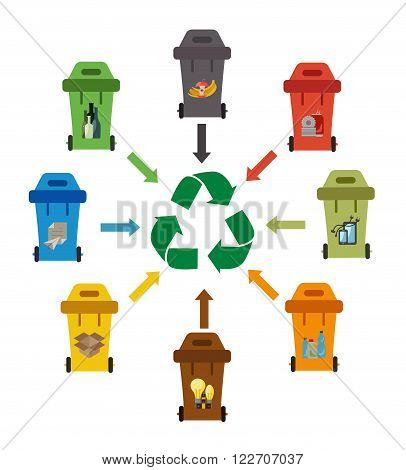 Set of waste sorting bins. Waste segregation flat concept. Vector illustration of waste management.  Colored garbage cans with waste categories.