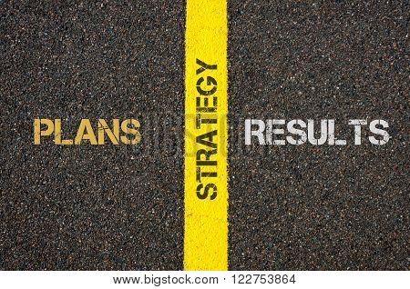Antonym Concept Of Plans Versus Results