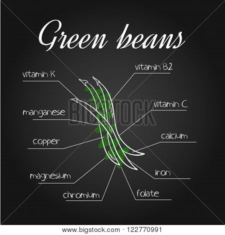 vector illustration of nutrients list for green beans on chalkboard backdrop.