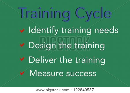 The Training Cycle for the workplace in today's modern age