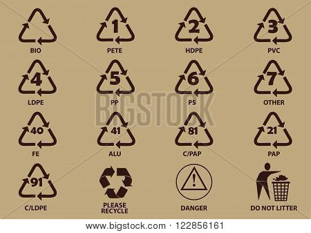 Set Of Packaging Symbols (danger, pete, hdpe, pvc, ldpe, pp, ps, fe, alu, c/pap, pap, c/ldpe, do not litter, please recycle)