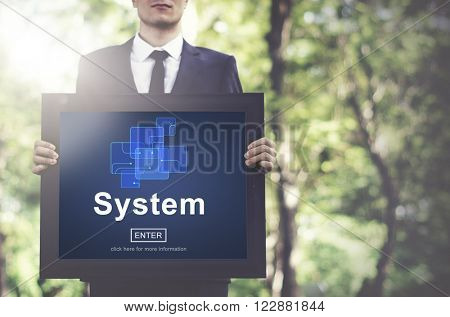 System Connection Process Method Progress Rules Concept