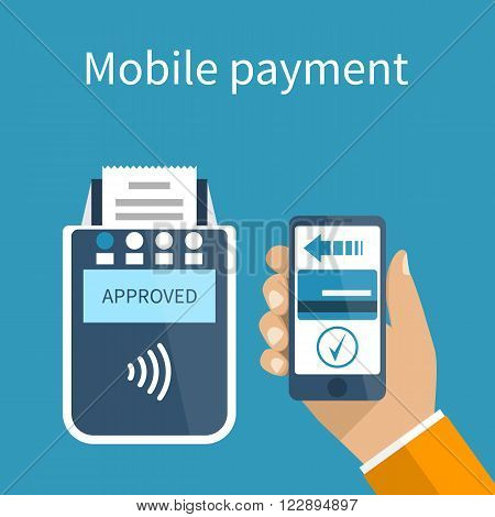 Mobile Payments. Payment Smartphone,