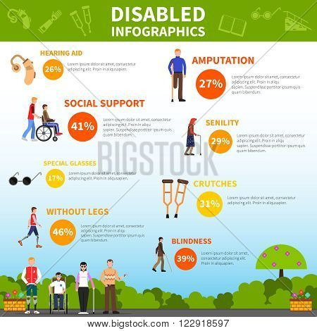 Disability infographics layout with statistics of people with disabilities on crutches prosthesis and in wheelchair flat vector illustration