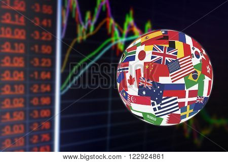 Flags globe over the display of daily stock market chart of financial instruments analysis including worst stock impact with trend line analysis. Global stock market investment concept.