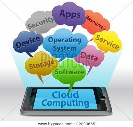 Cloud Computing en Smartphone