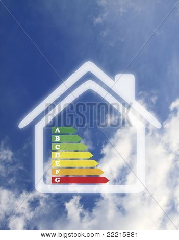 Energy safe home