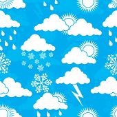 Weather Seamless Pattern poster