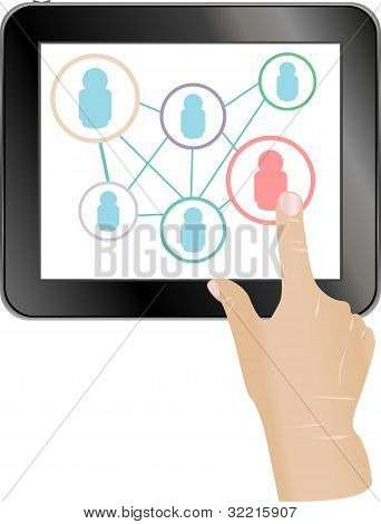 Tablet Pc, Cloud Computing, Social Network Concept