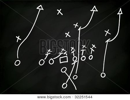 Football Play hand drawn on a chalkboard
