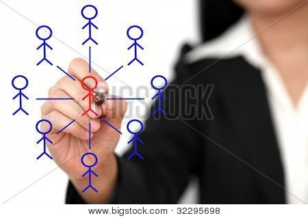 Asian business woman drawing Social Network Concept