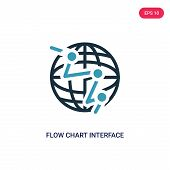 Flow Chart Interface Icon In Two Color Design Style. Flow Chart Interface Vector Icon Modern And Tre poster