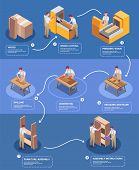 Handcraft Furniture Production Pictorial Infographic Isometric Poster From Cutting Wood To Cupboard  poster