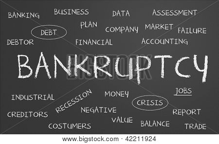 Bankruptcy Word Cloud