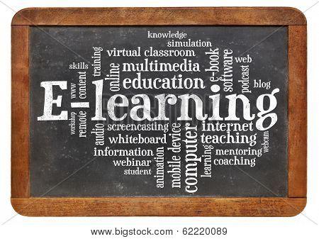 online education concept - e-learning word cloud on a vintage slate blackboard